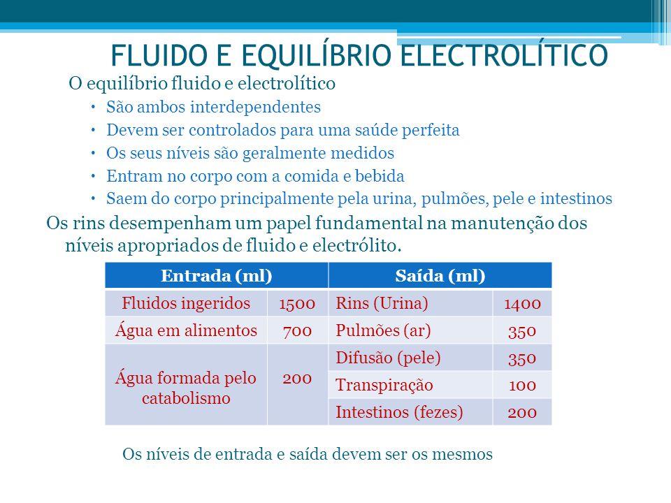 FLUIDO E EQUILÍBRIO ELECTROLÍTICO