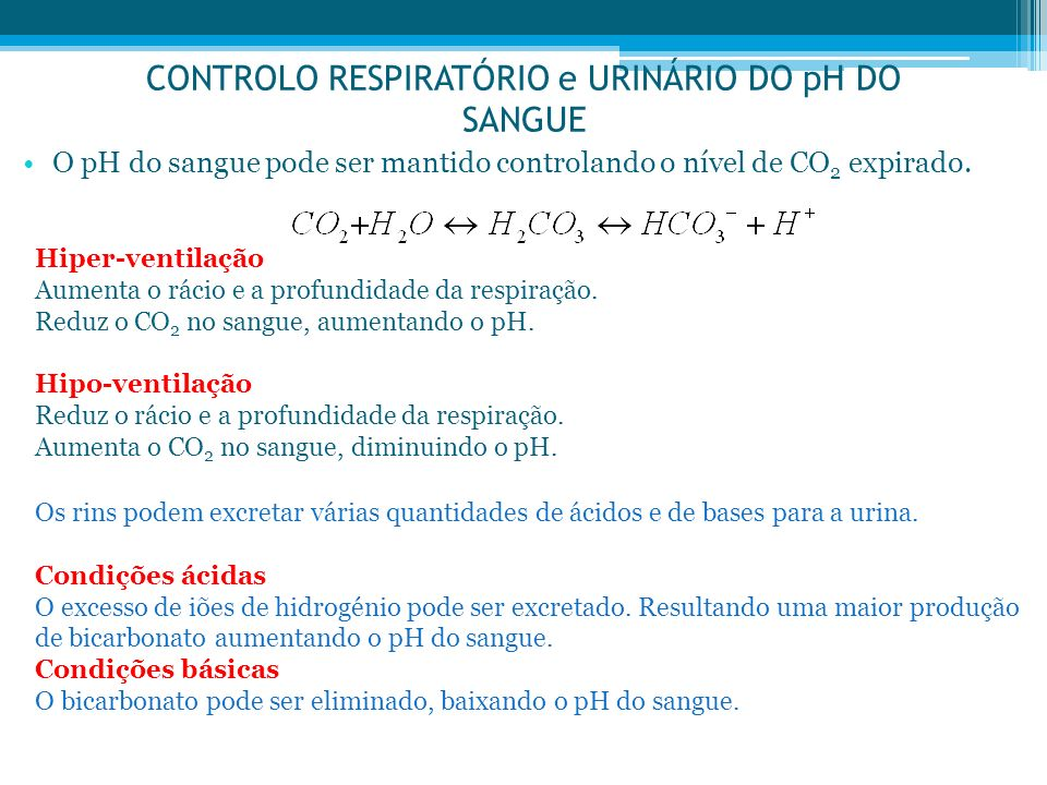 CONTROLO RESPIRATÓRIO e URINÁRIO DO pH DO SANGUE