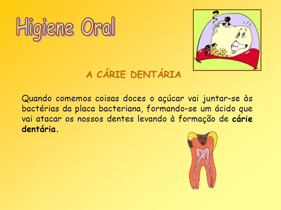 Higiene Oral A CÁRIE DENTÁRIA