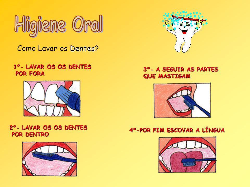 Higiene Oral Como Lavar os Dentes 1º- LAVAR OS OS DENTES POR FORA