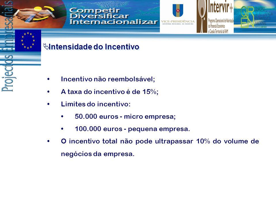 Intensidade do Incentivo