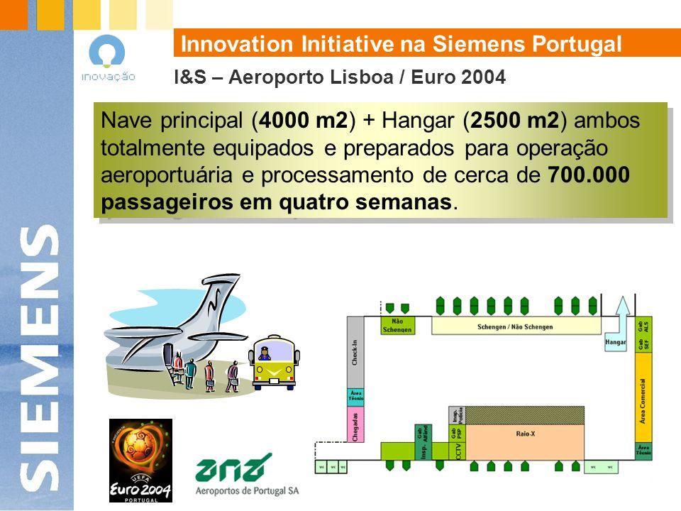 Innovation Initiative na Siemens Portugal