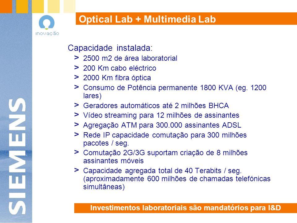 Optical Lab + Multimedia Lab