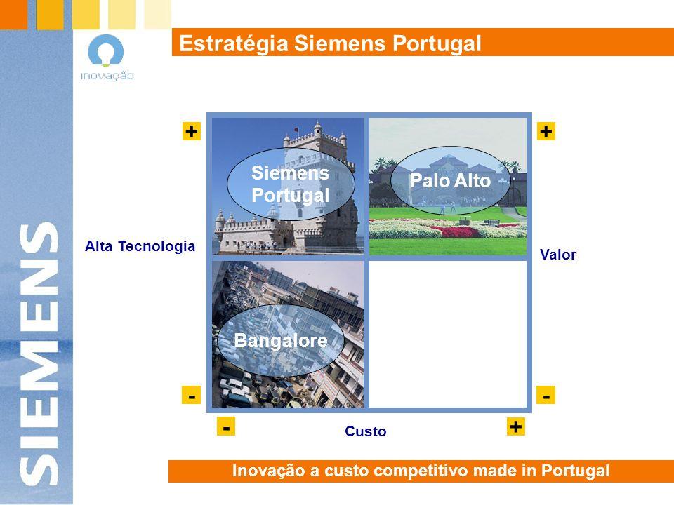 Estratégia Siemens Portugal