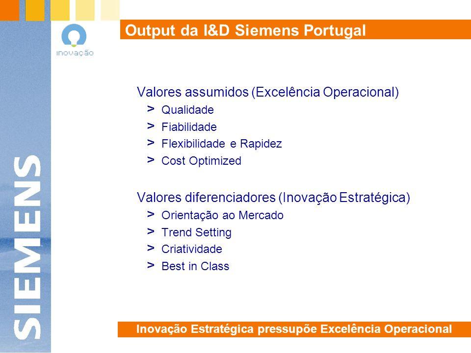 Output da I&D Siemens Portugal