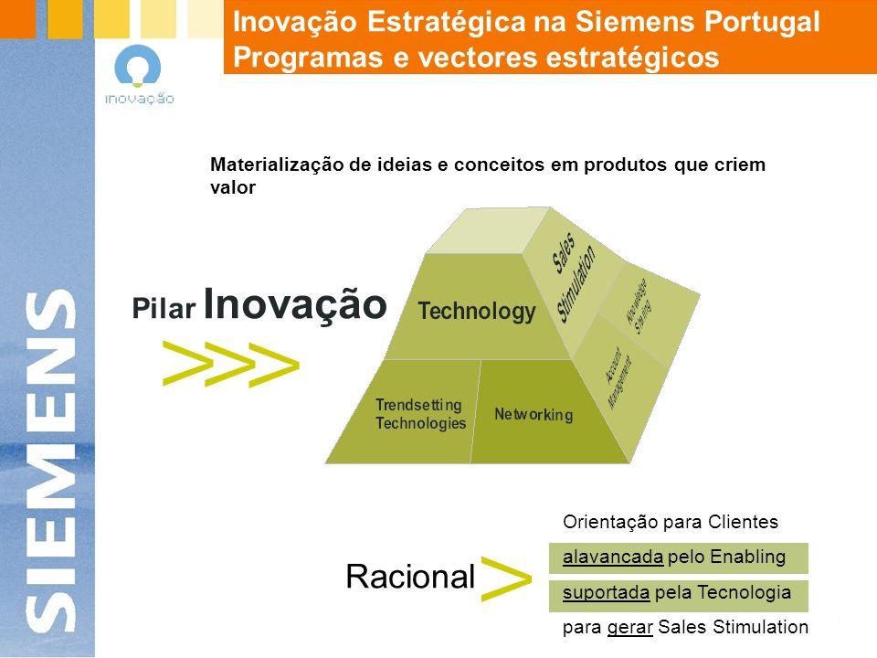 Inovação Estratégica na Siemens Portugal Programas e vectores estratégicos