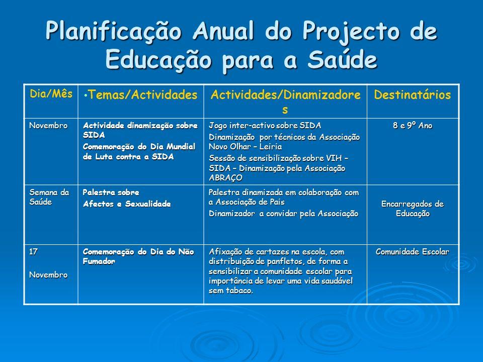 Planificação Anual do Projecto de Educação para a Saúde