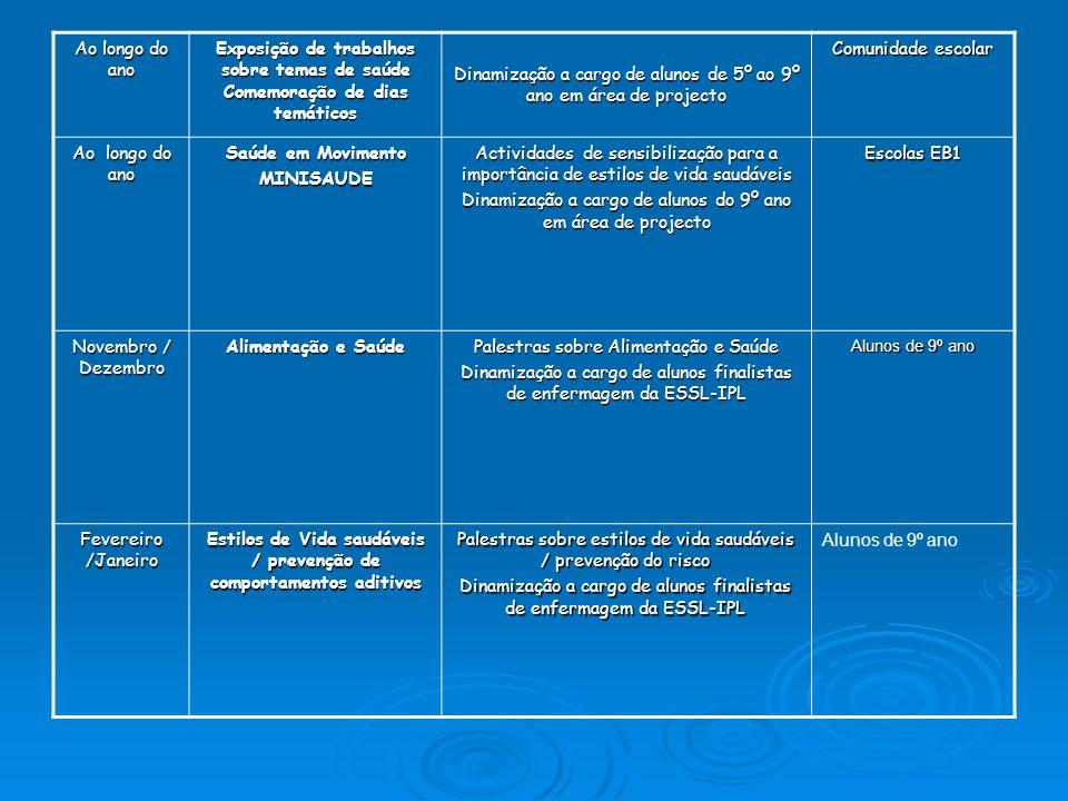 Estilos de Vida saudáveis / prevenção de comportamentos aditivos