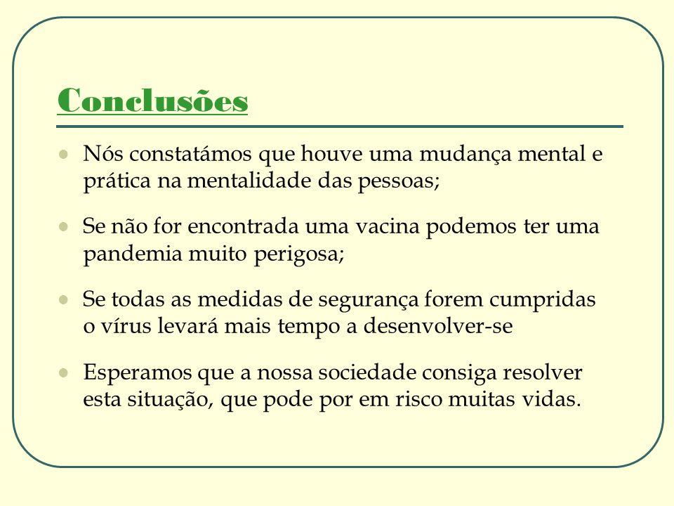 ConclusõesNós constatámos que houve uma mudança mental e prática na mentalidade das pessoas;
