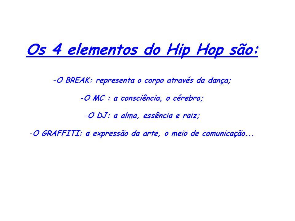 Os 4 elementos do Hip Hop são: