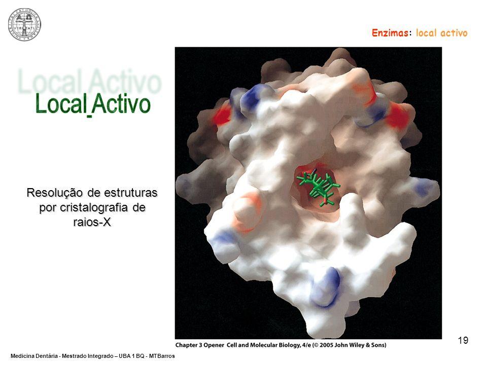 Resolução de estruturas por cristalografia de raios-X