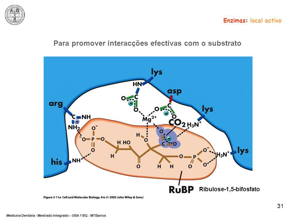 Para promover interacções efectivas com o substrato