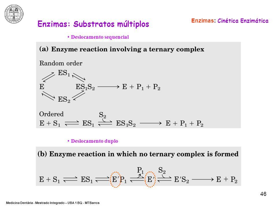 Enzimas: Cinética Enzimática