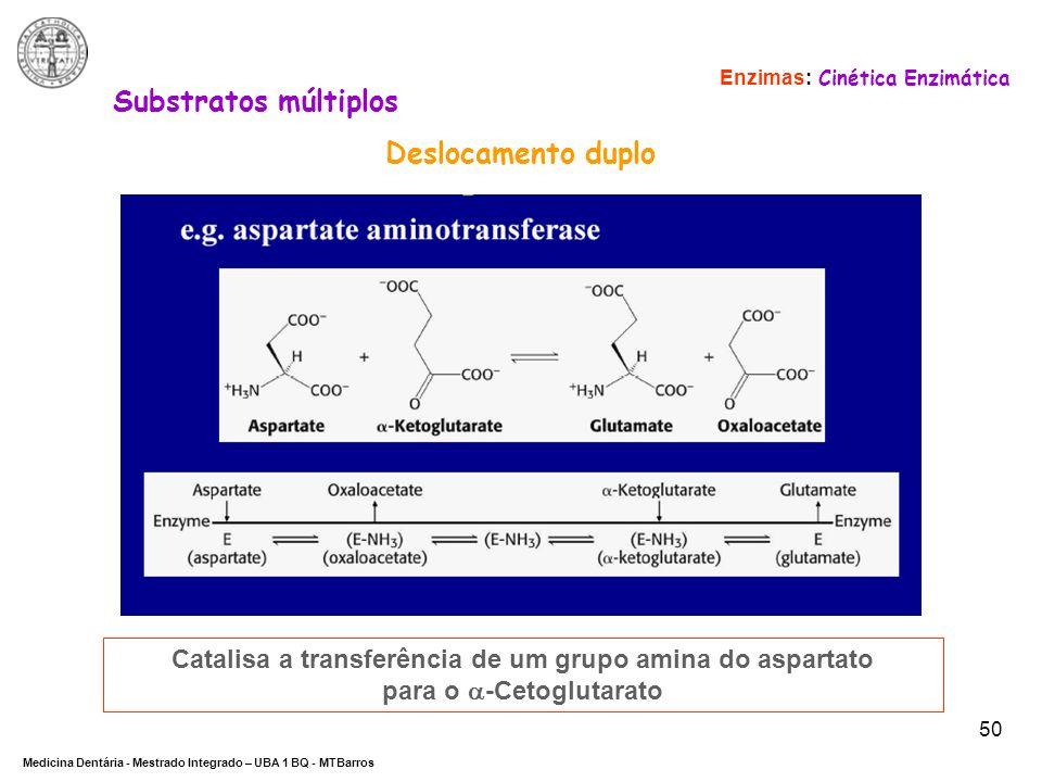 Substratos múltiplos Deslocamento duplo