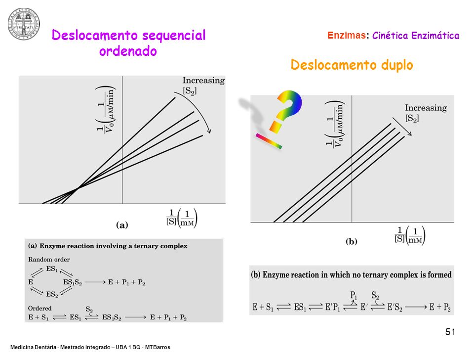 Deslocamento sequencial