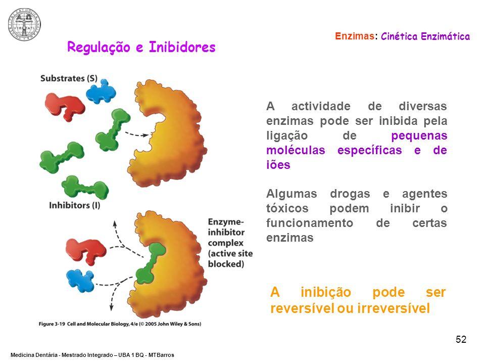 Regulação e Inibidores