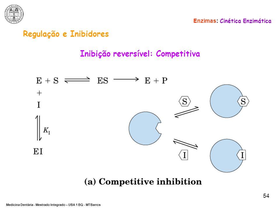 Regulação e Inibidores Inibição reversível: Competitiva