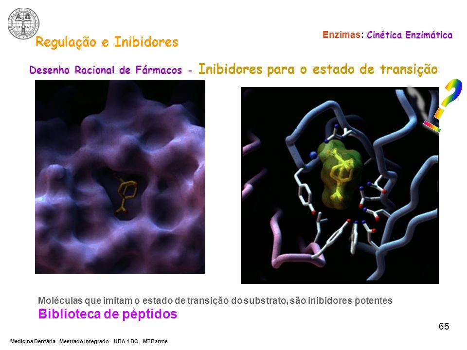 Regulação e Inibidores Biblioteca de péptidos