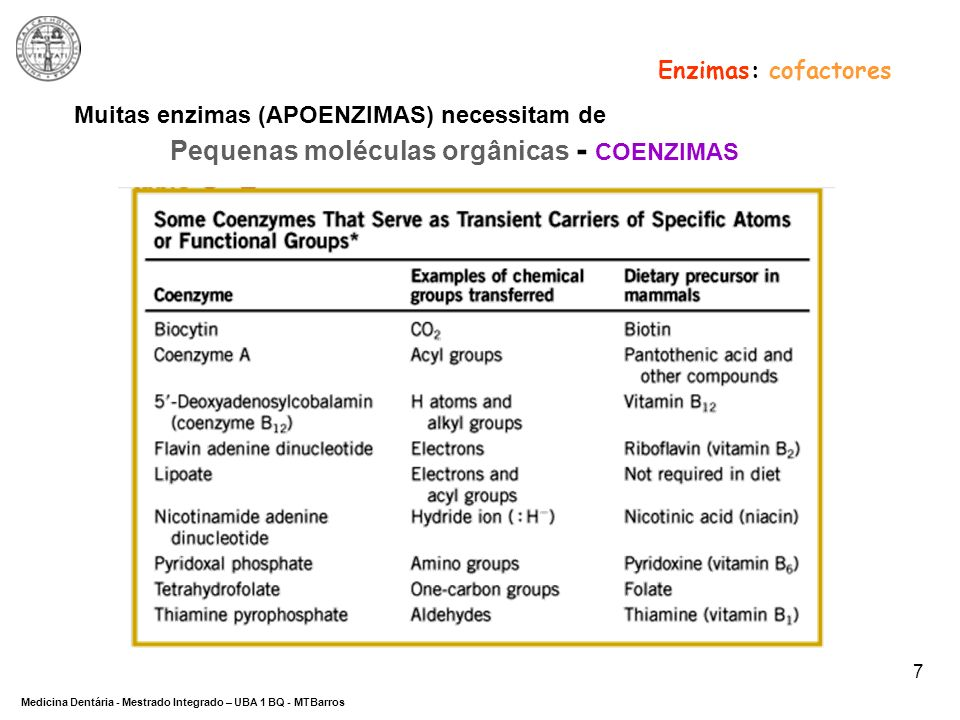 Enzimas: cofactoresMuitas enzimas (APOENZIMAS) necessitam de.