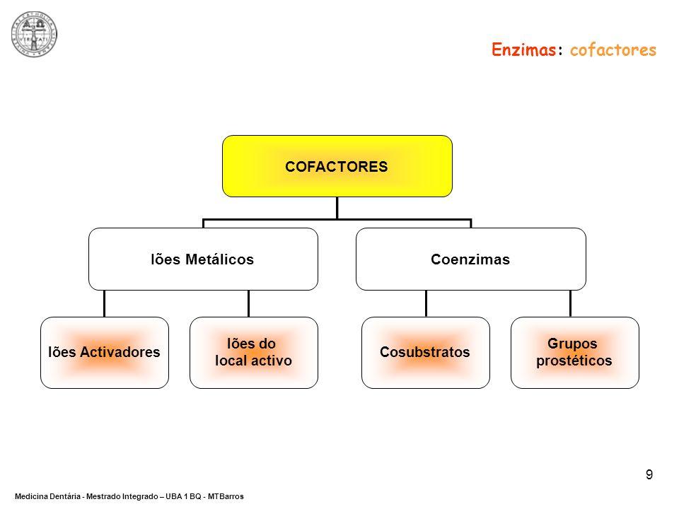 Enzimas: cofactores COFACTORES Iões Metálicos Coenzimas