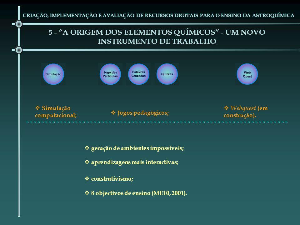 CRIAÇÃO, IMPLEMENTAÇÃO E AVALIAÇÃO DE RECURSOS DIGITAIS PARA O ENSINO DA ASTROQUÍMICA