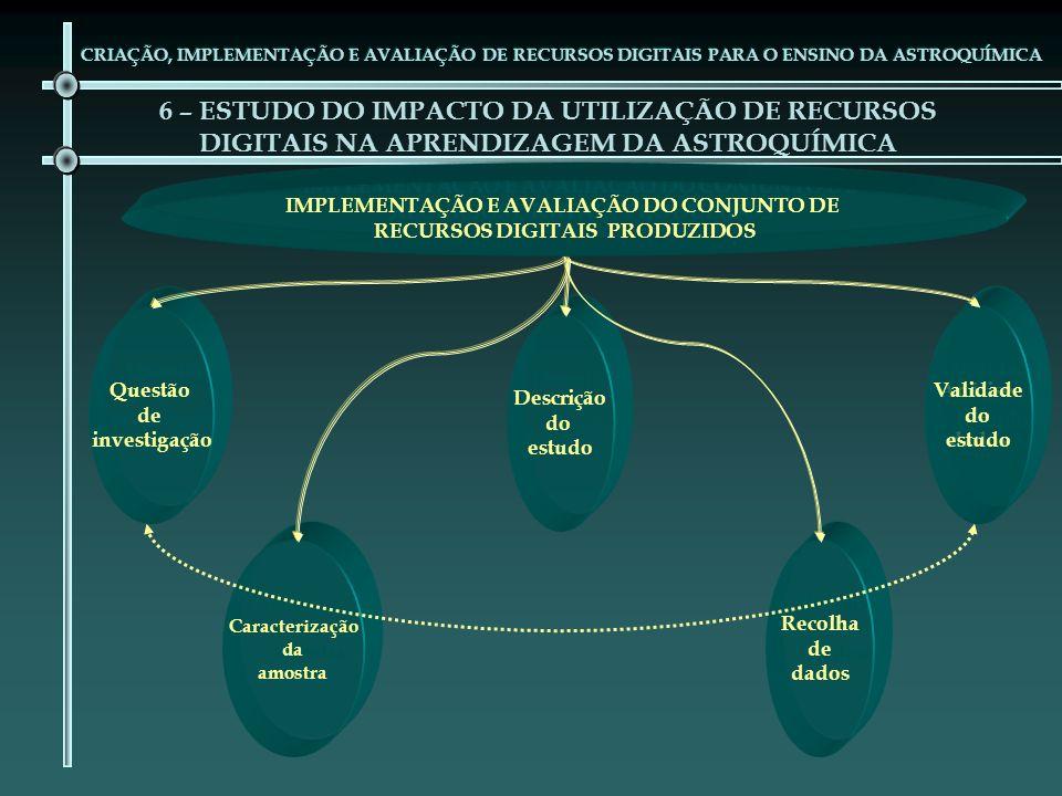 IMPLEMENTAÇÃO E AVALIAÇÃO DO CONJUNTO DE RECURSOS DIGITAIS PRODUZIDOS