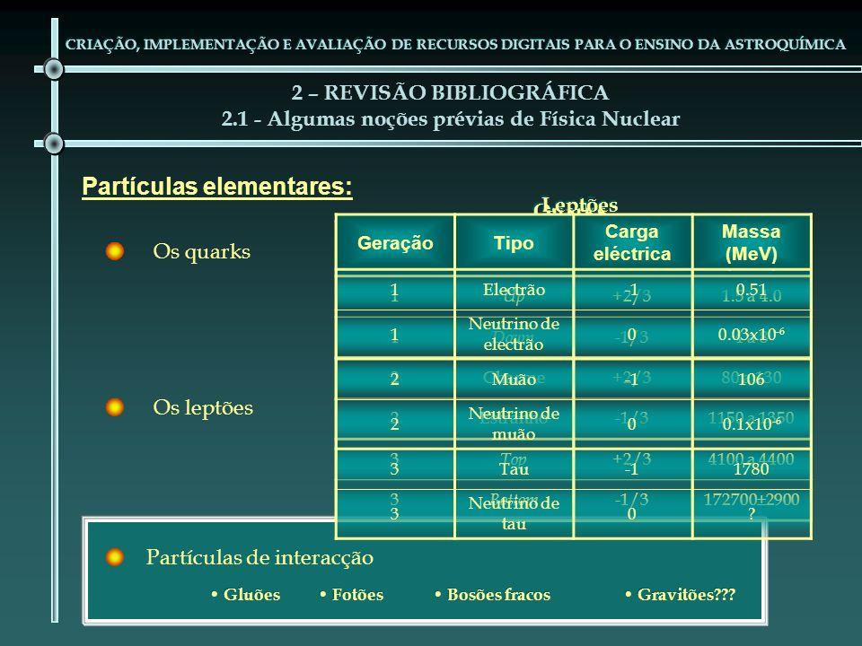 Partículas elementares: