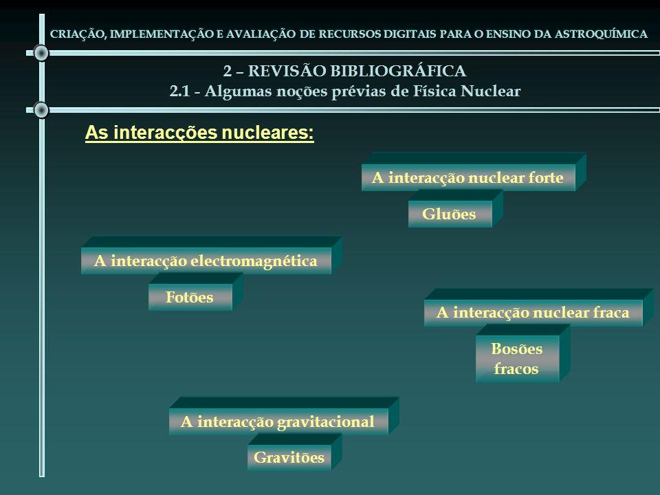 As interacções nucleares: