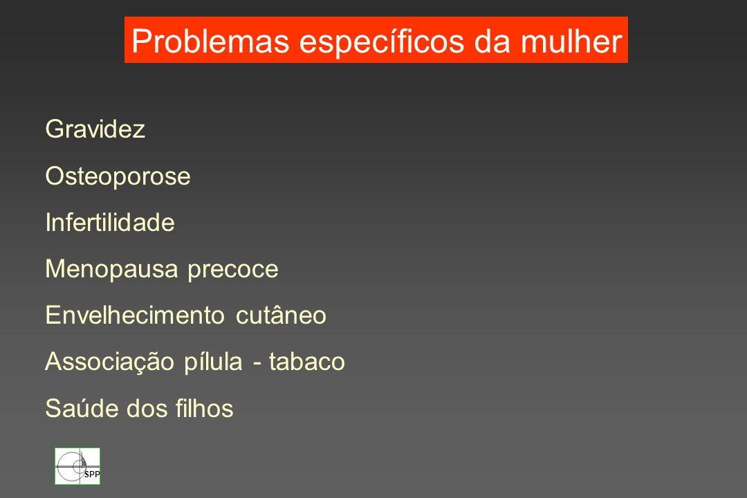 Problemas específicos da mulher