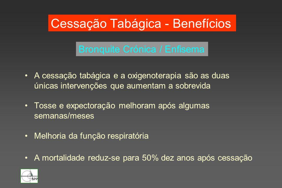 Cessação Tabágica - Benefícios