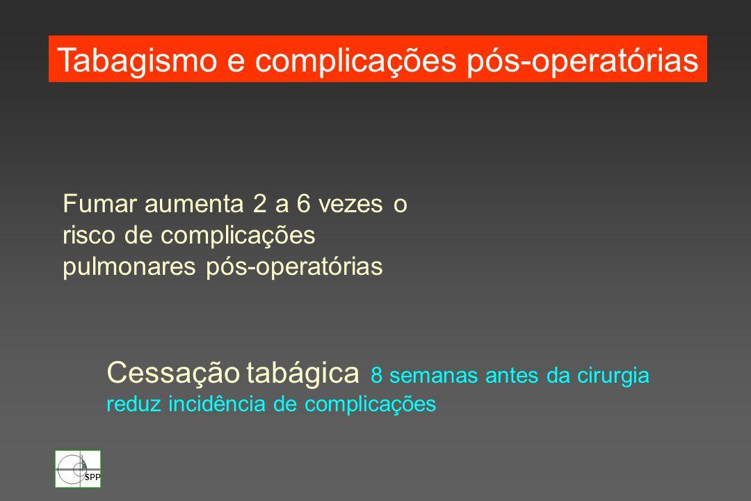 Tabagismo e complicações pós-operatórias