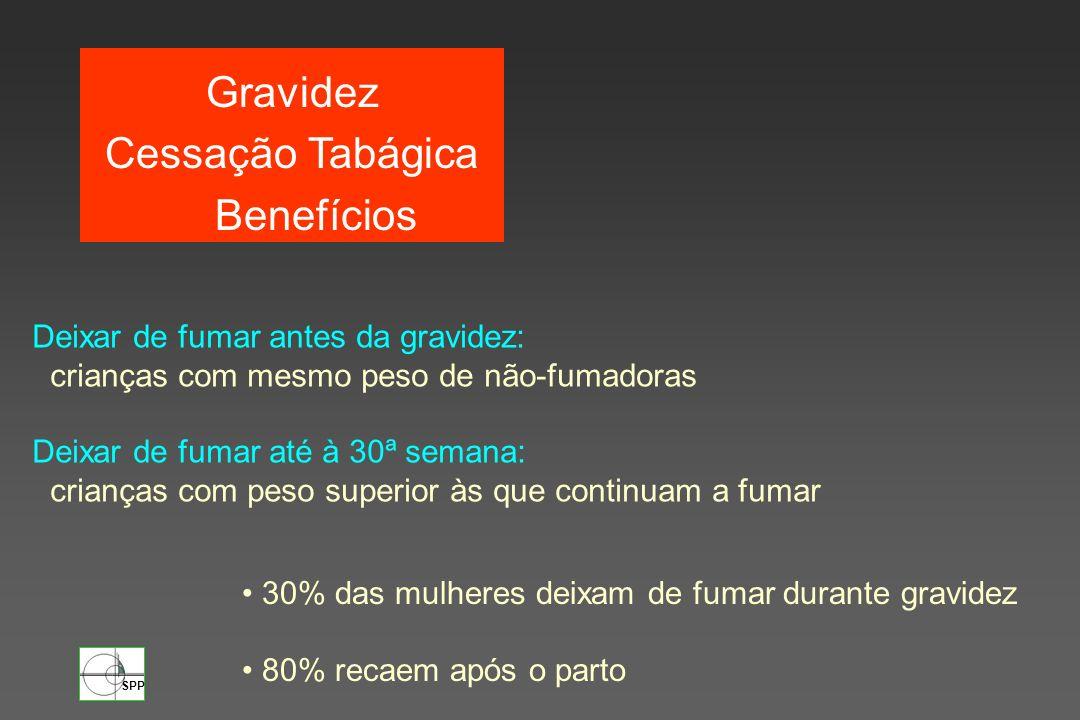 Gravidez Cessação Tabágica Benefícios