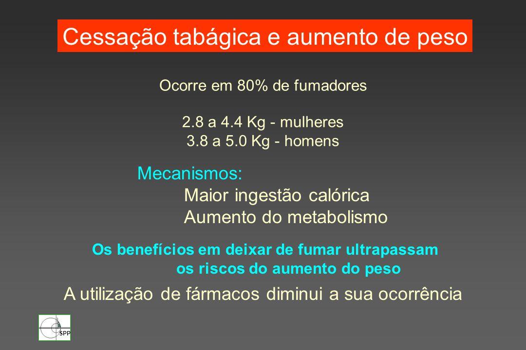 Cessação tabágica e aumento de peso