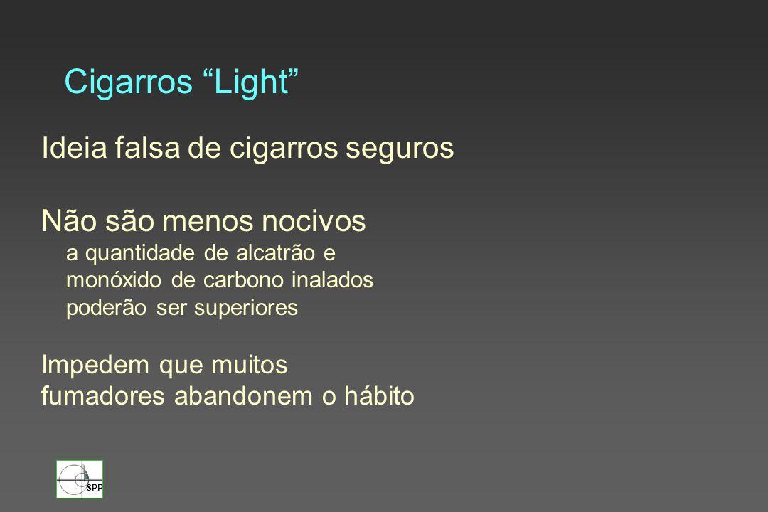 Cigarros Light Ideia falsa de cigarros seguros Não são menos nocivos