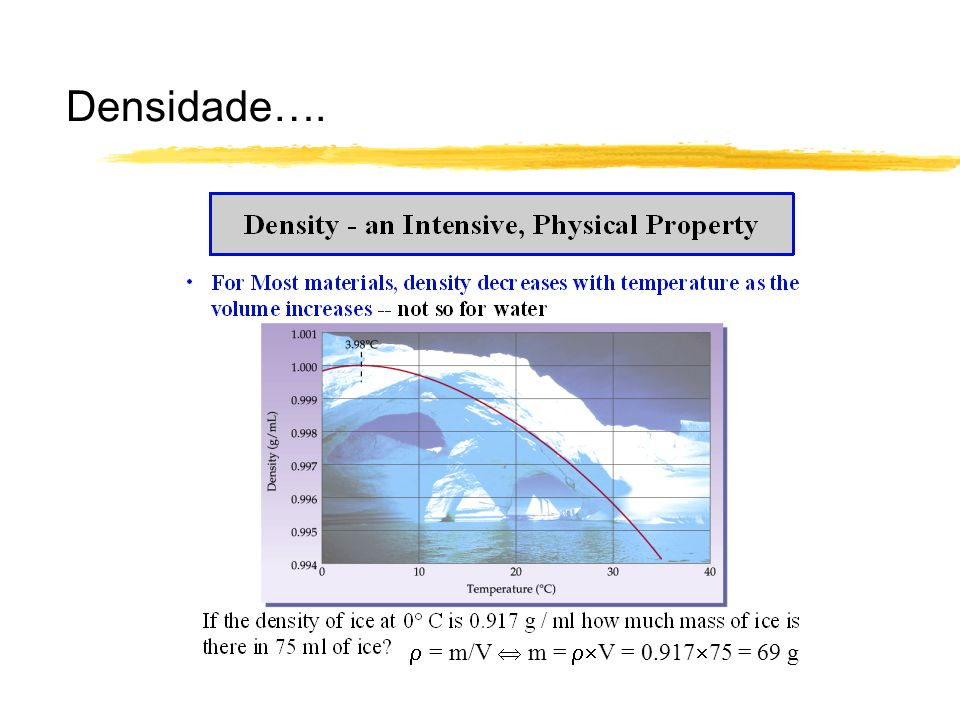 Densidade….  = m/V  m = V = 0.91775 = 69 g