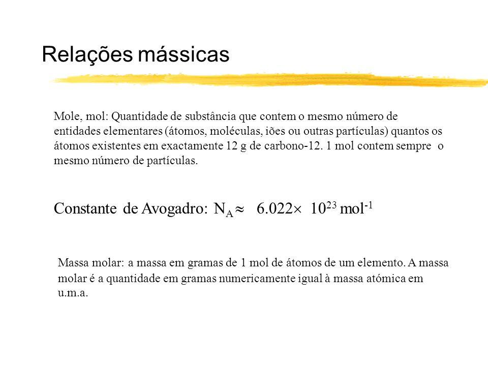 Relações mássicas Constante de Avogadro: NA  6.022 1023 mol-1