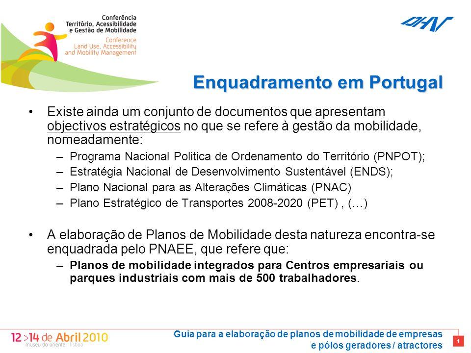 Enquadramento em Portugal