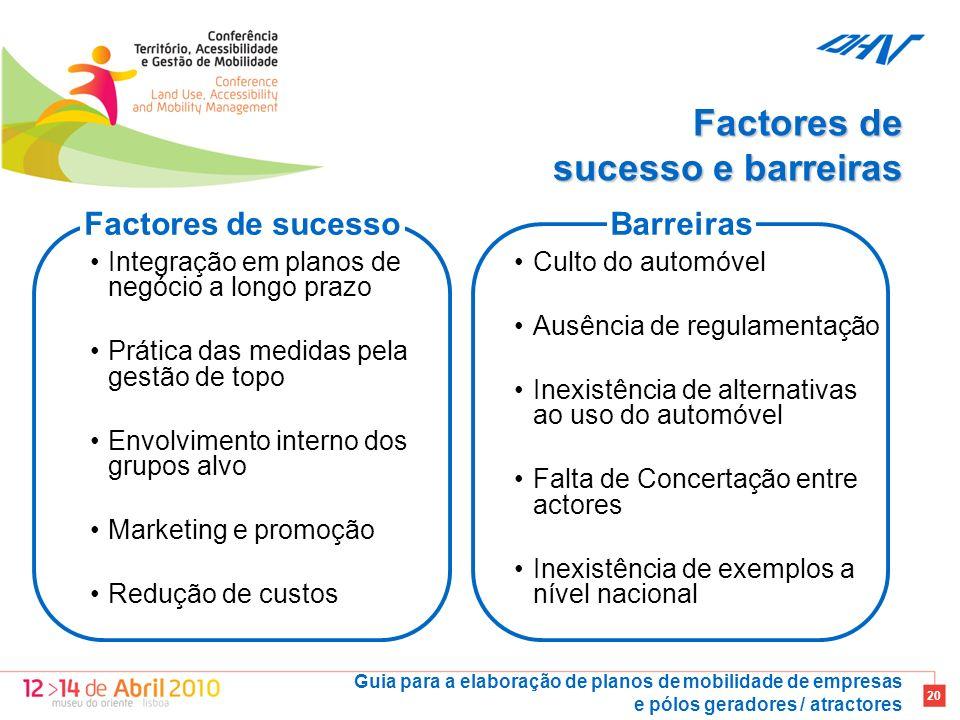 Factores de sucesso e barreiras