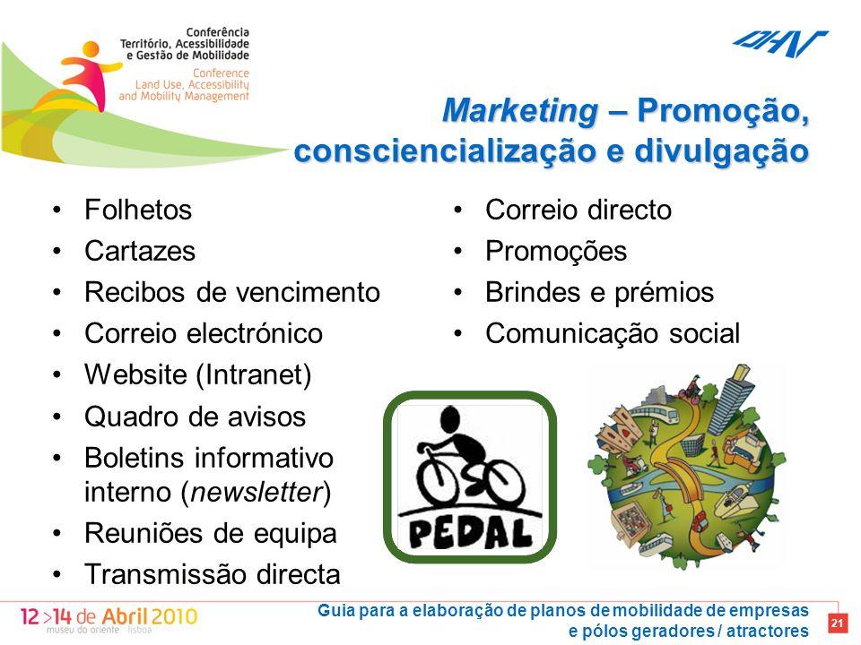 Marketing – Promoção, consciencialização e divulgação