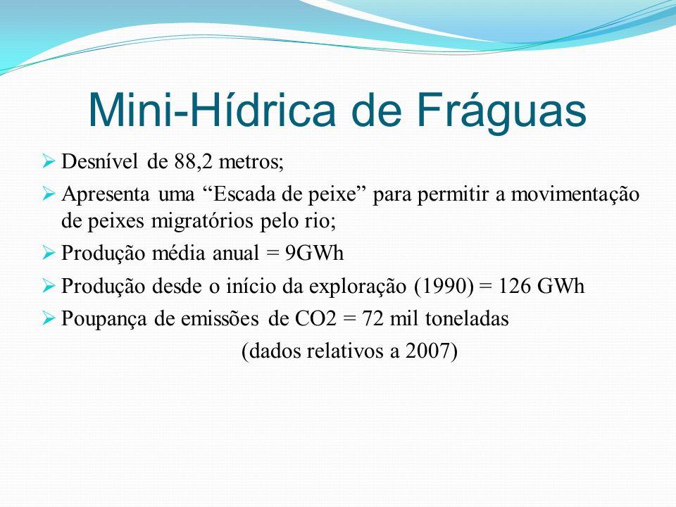 Mini-Hídrica de Fráguas