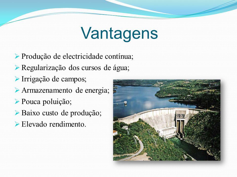 Vantagens Produção de electricidade contínua;