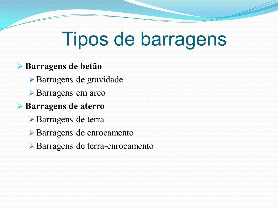 Tipos de barragens Barragens de betão Barragens de gravidade
