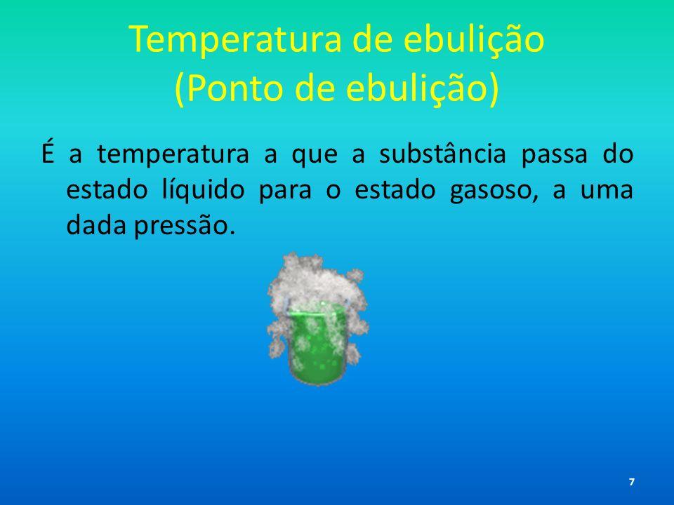 Temperatura de ebulição (Ponto de ebulição)