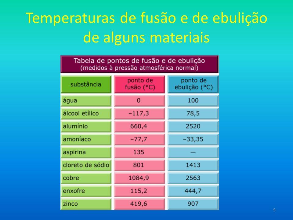 Temperaturas de fusão e de ebulição de alguns materiais