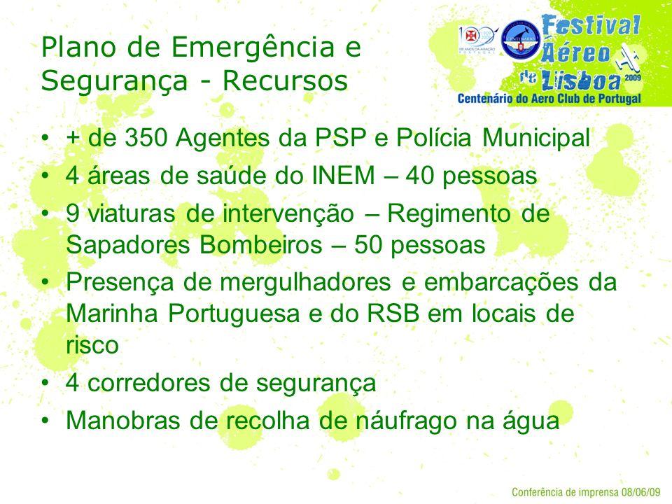 Plano de Emergência e Segurança - Recursos