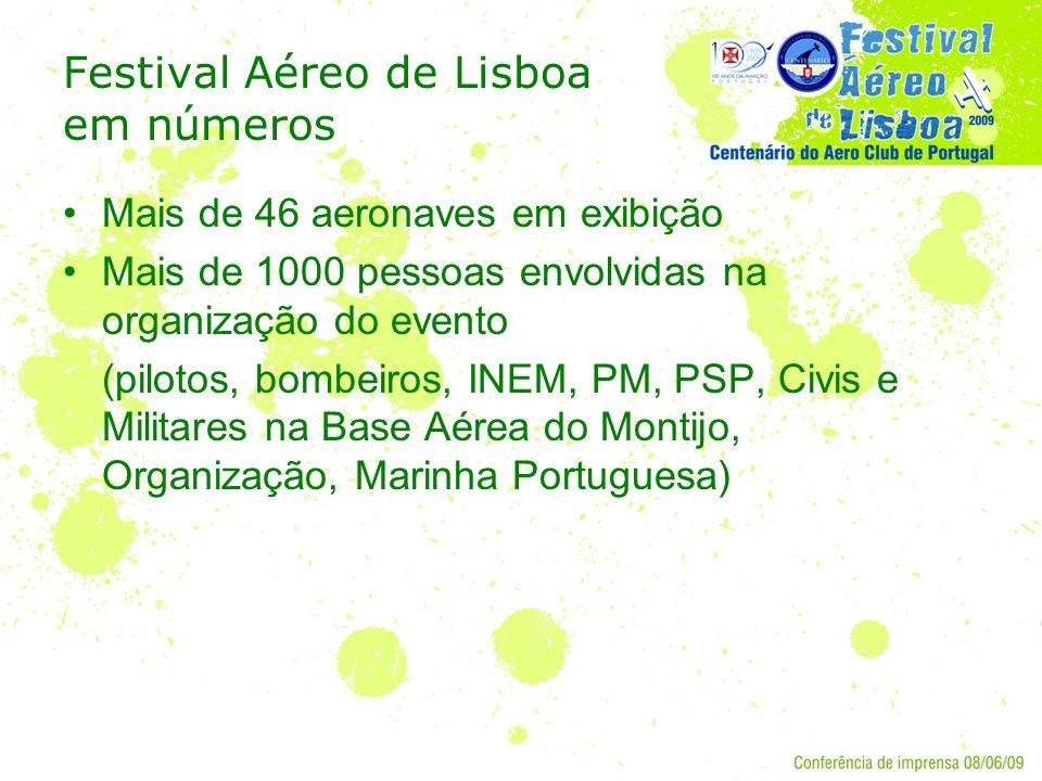 Festival Aéreo de Lisboa em números