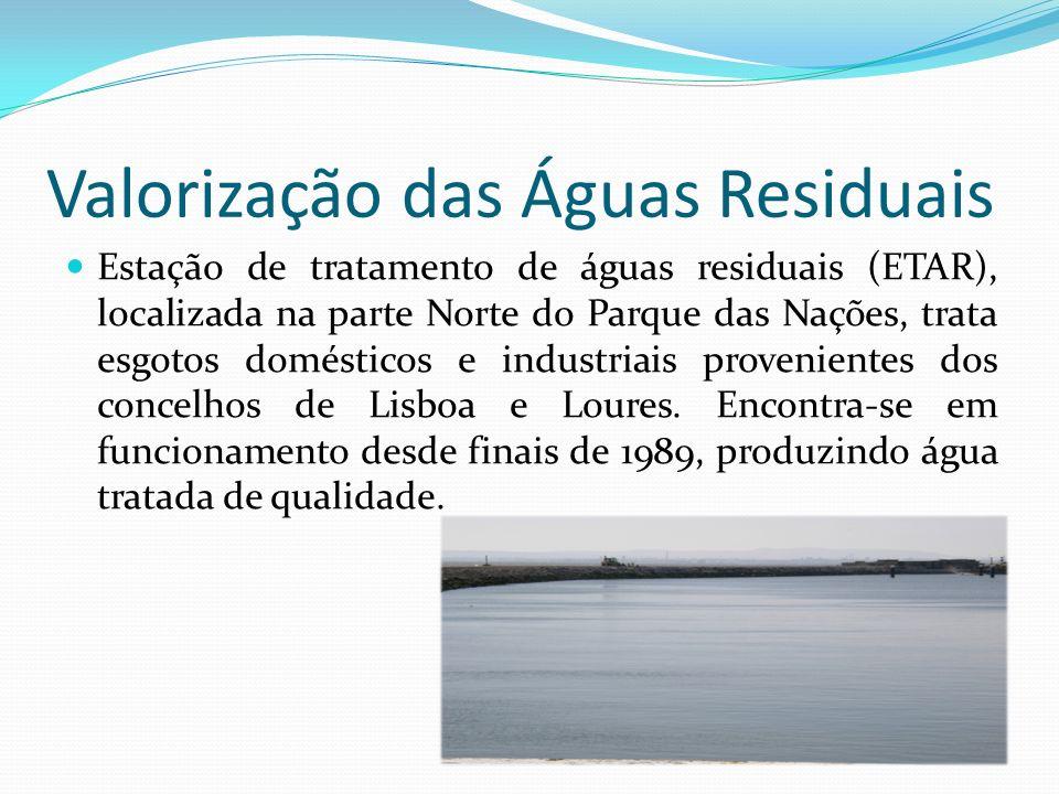 Valorização das Águas Residuais
