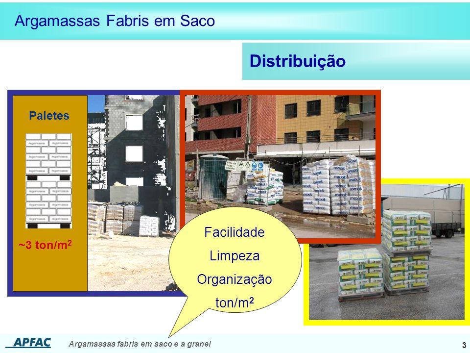 Distribuição Argamassas Fabris em Saco Facilidade Limpeza Organização