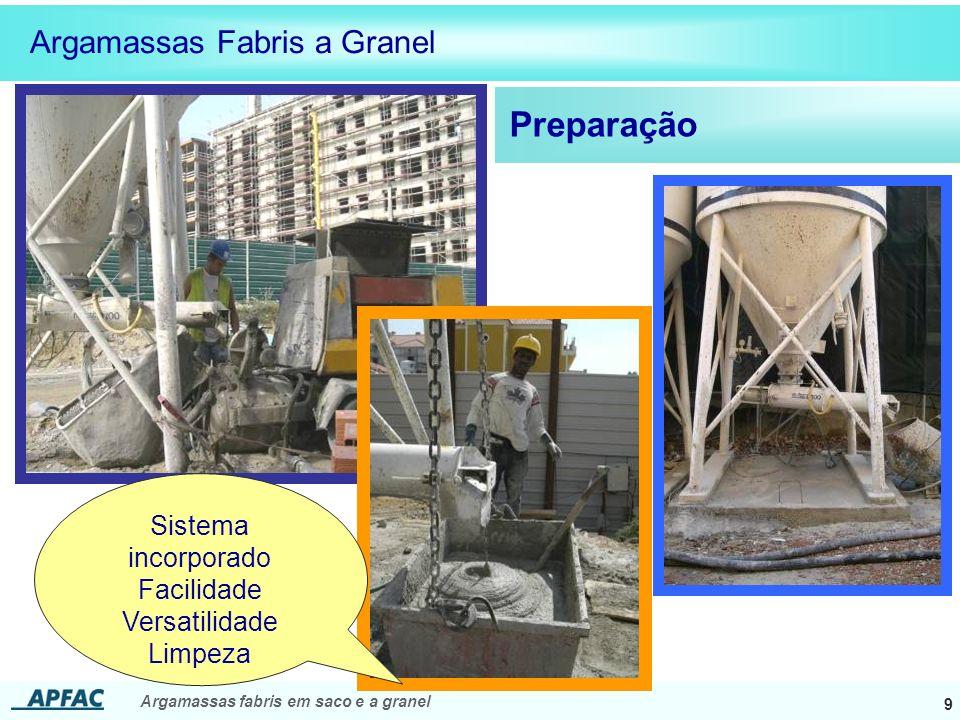 Preparação Argamassas Fabris a Granel Sistema incorporado Facilidade