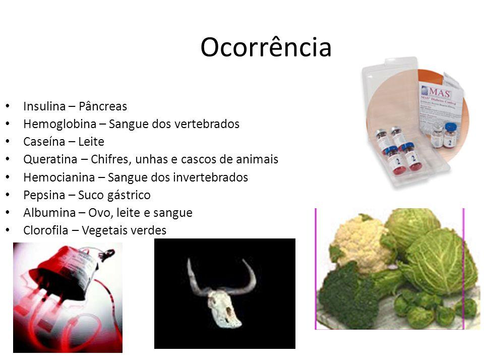 Ocorrência Insulina – Pâncreas Hemoglobina – Sangue dos vertebrados